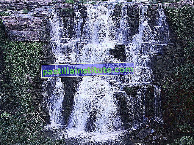 Liste des chutes d'eau