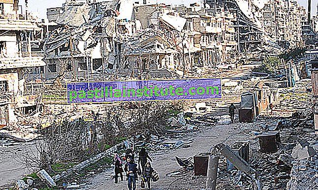 Lista över städer och städer i Syrien