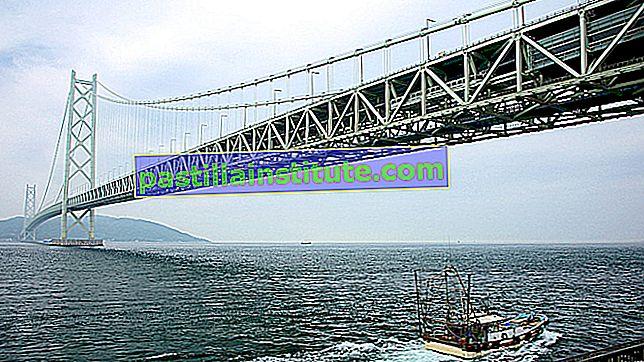 Проливният мост Акаши