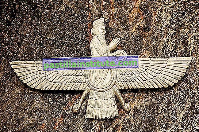 Forntida iransk religion