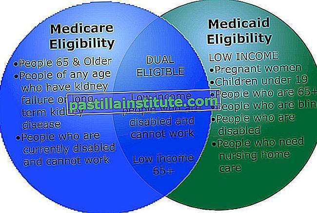 Medicare e Medicaid