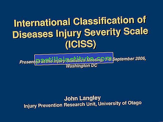 Phân loại bệnh quốc tế