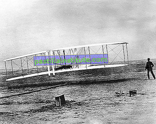 Wright-flygblad från 1903