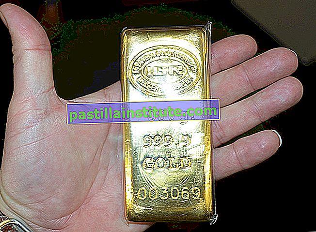 Standard d'échange d'or