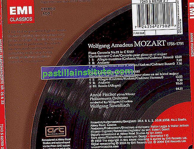 Concertos pour piano de Mozart