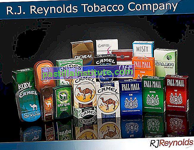 RJ Reynolds Tobacco Company